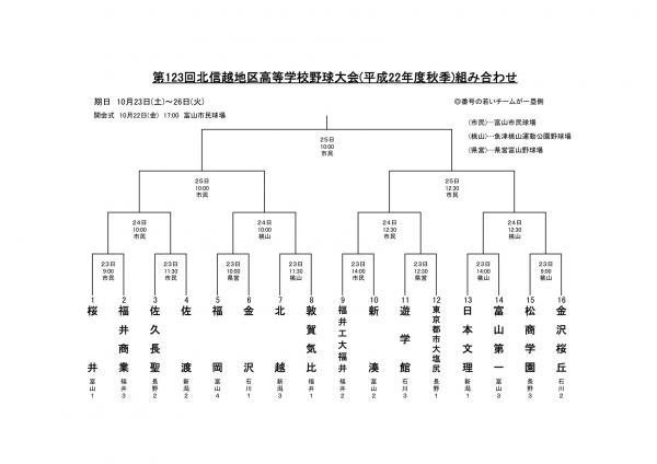 第123回北信越高校野球大会(秋) 組み合わせ