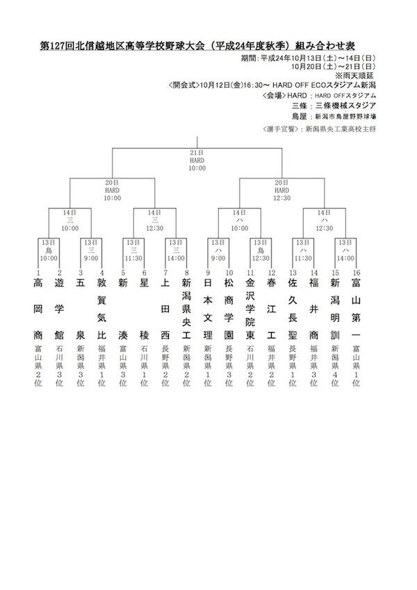 第127回 北信越大会(秋) 組み合わせ