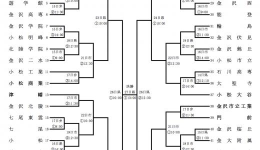 第99回 全国高校野球選手権石川大会 組み合わせ