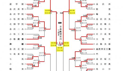第99回全国高校野球選手権石川県大会